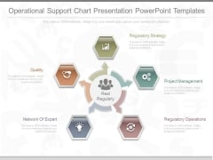 Operational Support Chart Presentation Powerpoint Templates