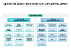 Operational Support Framework With Management Service Ppt PowerPoint Presentation File Portfolio PDF