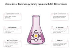 Operational Technology Safety Issues With Ot Governance Ppt PowerPoint Presentation Infographics Skills PDF