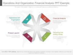 Operations And Organization Financial Analysis Ppt Example