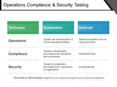 Operations Compliance And Security Testing Ppt PowerPoint Presentation Summary Icon