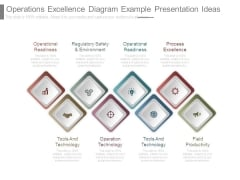 Operations Excellence Diagram Example Presentation Ideas