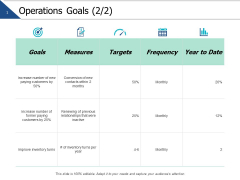 Operations Goals Management Ppt PowerPoint Presentation Portfolio Demonstration
