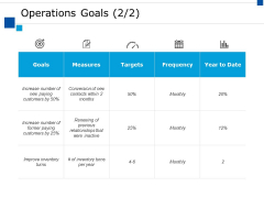 Operations Goals Targets Ppt PowerPoint Presentation Show Example