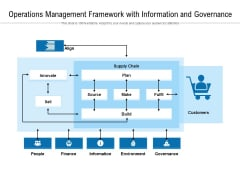 Operations Management Framework With Information And Governance Ppt PowerPoint Presentation File Introduction PDF