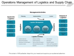 Operations Management Of Logistics And Supply Chain Ppt PowerPoint Presentation Outline Demonstration
