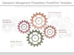 Operations Management Presentation Powerpoint Templates