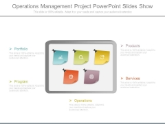 Operations Management Project Powerpoint Slides Show