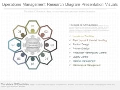 Operations Management Research Diagram Presentation Visuals