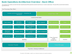 Operations Of Commercial Bank Bank Operations Architecture Overview Back Office Introduction PDF