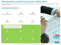 Operations Of Commercial Bank Bank Operations Architecture Overview Middle Office Clipart PDF