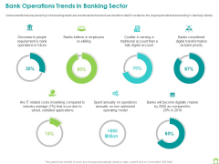 Operations Of Commercial Bank Bank Operations Trends In Banking Sector Background PDF