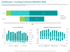 Operations Of Commercial Bank Dashboard Tracking Customer Retention Rate Time Summary PDF