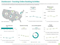 Operations Of Commercial Bank Dashboard Tracking Online Banking Activities Topics PDF