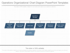 Operations Organizational Chart Diagram Powerpoint Templates