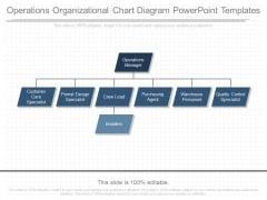 Operations Organizational Chart Diagram Powerpoint Templates