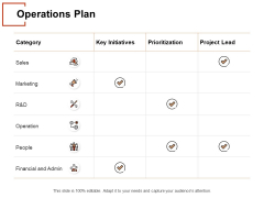 Operations Plan Initiatives Ppt PowerPoint Presentation Icon Ideas