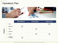 Operations Plan Ppt Icon Grid PDF