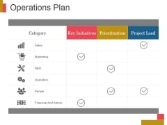 Operations Plan Ppt PowerPoint Presentation Design Ideas