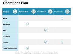 Operations Plan Ppt PowerPoint Presentation Ideas Vector