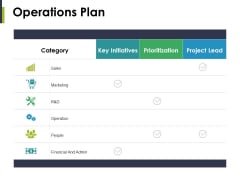 Operations Plan Ppt PowerPoint Presentation Inspiration Display
