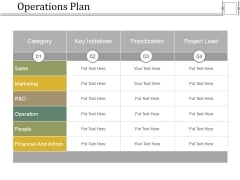 Operations Plan Ppt PowerPoint Presentation Inspiration Layouts