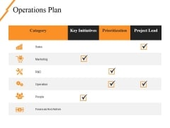 Operations Plan Ppt PowerPoint Presentation Model Deck
