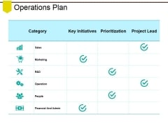 Operations Plan Ppt PowerPoint Presentation Model Samples