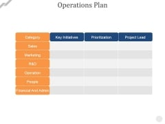 Operations Plan Ppt PowerPoint Presentation Pictures Clipart