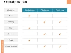 Operations Plan Ppt PowerPoint Presentation Pictures Example