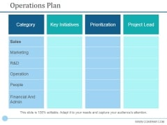 Operations Plan Ppt PowerPoint Presentation Portfolio Outline