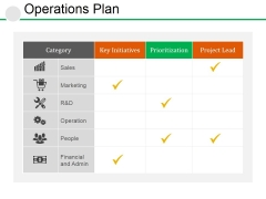 Operations Plan Ppt PowerPoint Presentation Summary Graphic Images