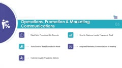 Operations Promotion And Marketing Communications Ppt Model Images PDF