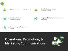 Operations Promotion And Marketing Ppt PowerPoint Presentation Pictures Background Image