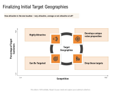 Opportunities And Threats For Penetrating In New Market Segments Finalizing Initial Target Geographies Demonstration PDF