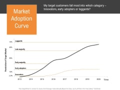 Opportunities And Threats For Penetrating In New Market Segments Market Adoption Curve Elements PDF