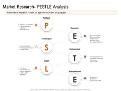 Opportunities And Threats For Penetrating In New Market Segments Market Research PESTLE Analysis Download PDF