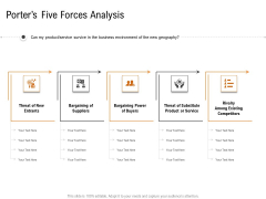 Opportunities And Threats For Penetrating In New Market Segments Porters Five Forces Analysis Elements PDF