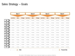Opportunities And Threats For Penetrating In New Market Segments Sales Strategy Goals Professional PDF