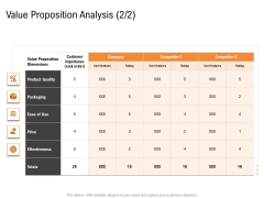 Opportunities And Threats For Penetrating In New Market Segments Value Proposition Analysis Price Structure PDF