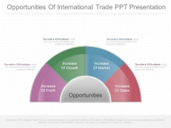 Opportunities Of International Trade Ppt Presentation