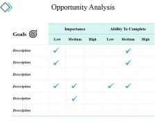 Opportunity Analysis Ppt PowerPoint Presentation Professional Designs Download