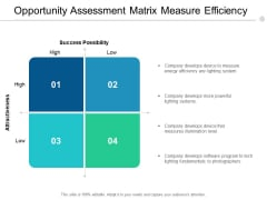 Opportunity Assessment Matrix Measure Efficiency Ppt PowerPoint Presentation Ideas Slides