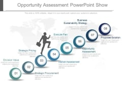 Opportunity Assessment Powerpoint Show