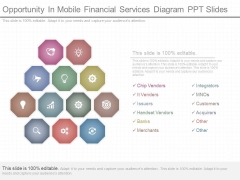 Opportunity In Mobile Financial Services Diagram Ppt Slides