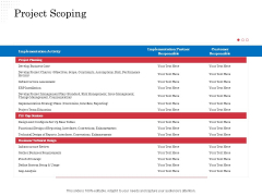 Opportunity Of Project Management Project Scoping Ppt Infographics Example PDF