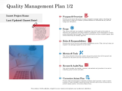 Opportunity Of Project Management Quality Management Plan Audit Ppt Layouts Good PDF