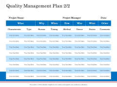 Opportunity Of Project Management Quality Management Plan Timing Ppt Summary Samples PDF