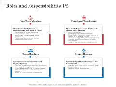 Opportunity Of Project Management Roles And Responsibilities Core Ppt Summary Slides PDF