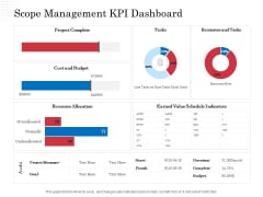 Opportunity Of Project Management Scope Management KPI Dashboard Ppt Inspiration Gallery PDF